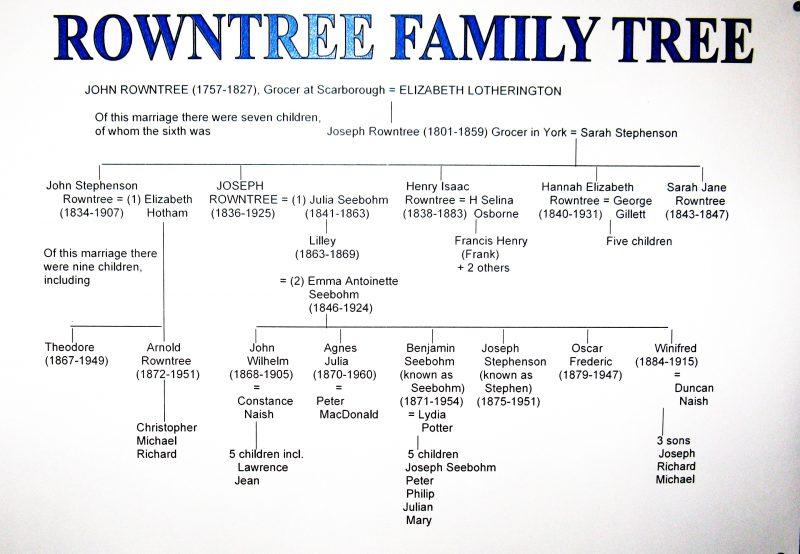 famiy tree